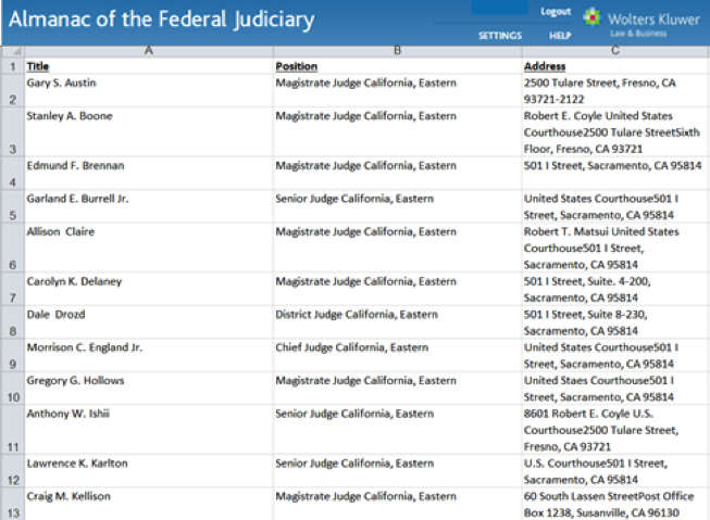 News For Law Librarians From Wolters Kluwer Legal Regulatory - Almanac of the federal judiciary